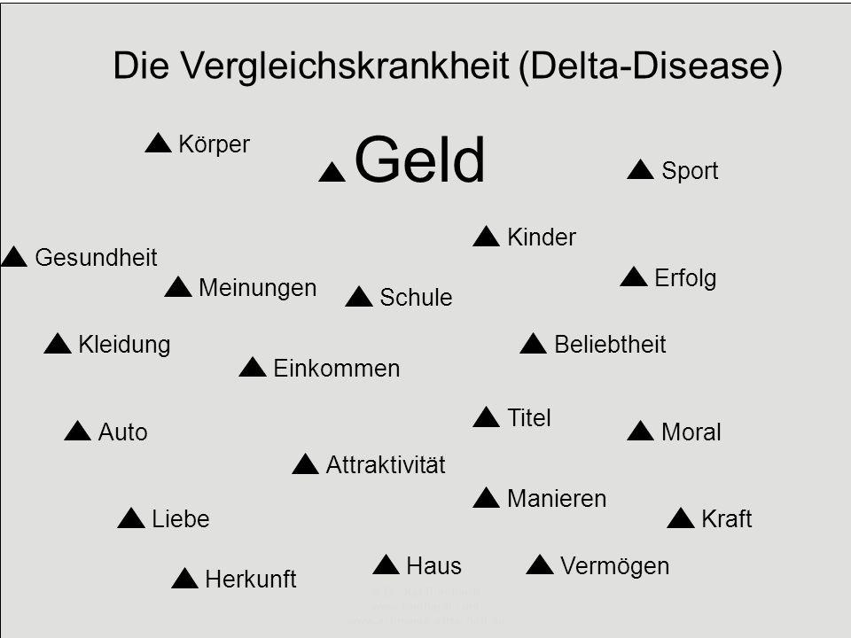 Geld Die Vergleichskrankheit (Delta-Disease) Körper Sport Kinder