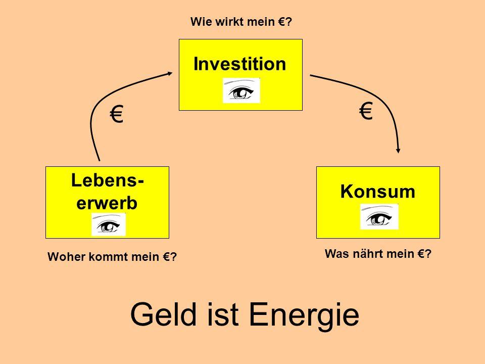 Geld ist Energie € € Investition Lebens- Konsum erwerb