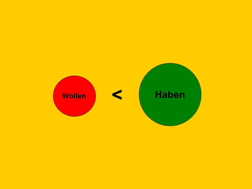 < Haben Wollen © Dr. Kai Romhardt www.romhardt.com