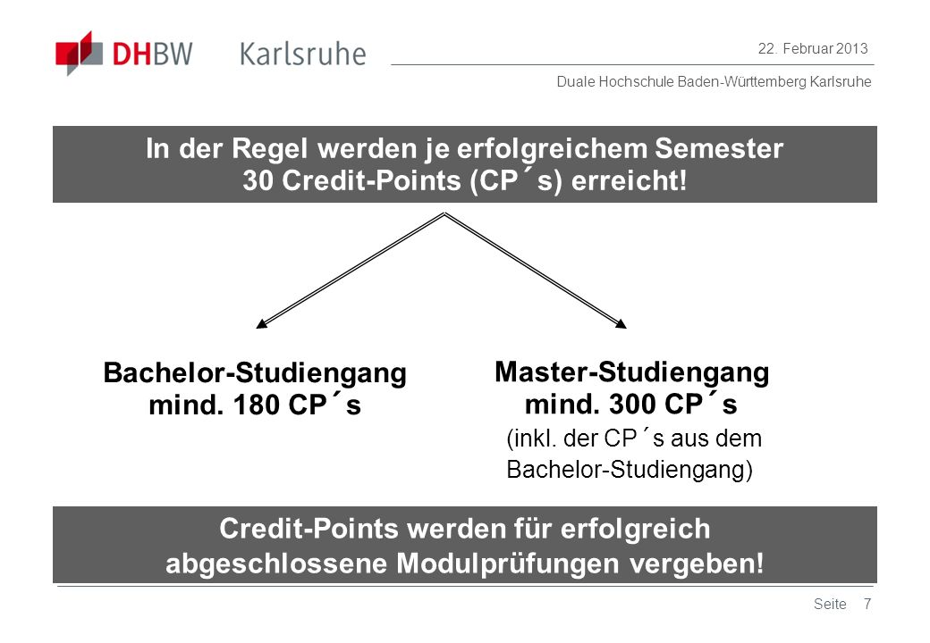 Bachelor-Studiengang mind. 180 CP´s Master-Studiengang mind. 300 CP´s