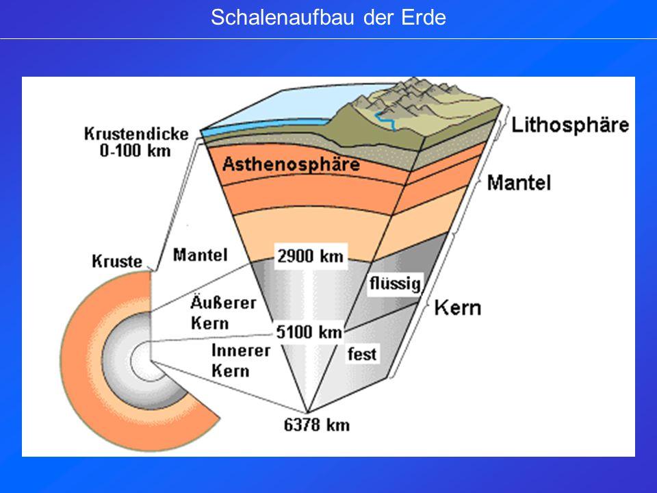 Schalenaufbau der Erde