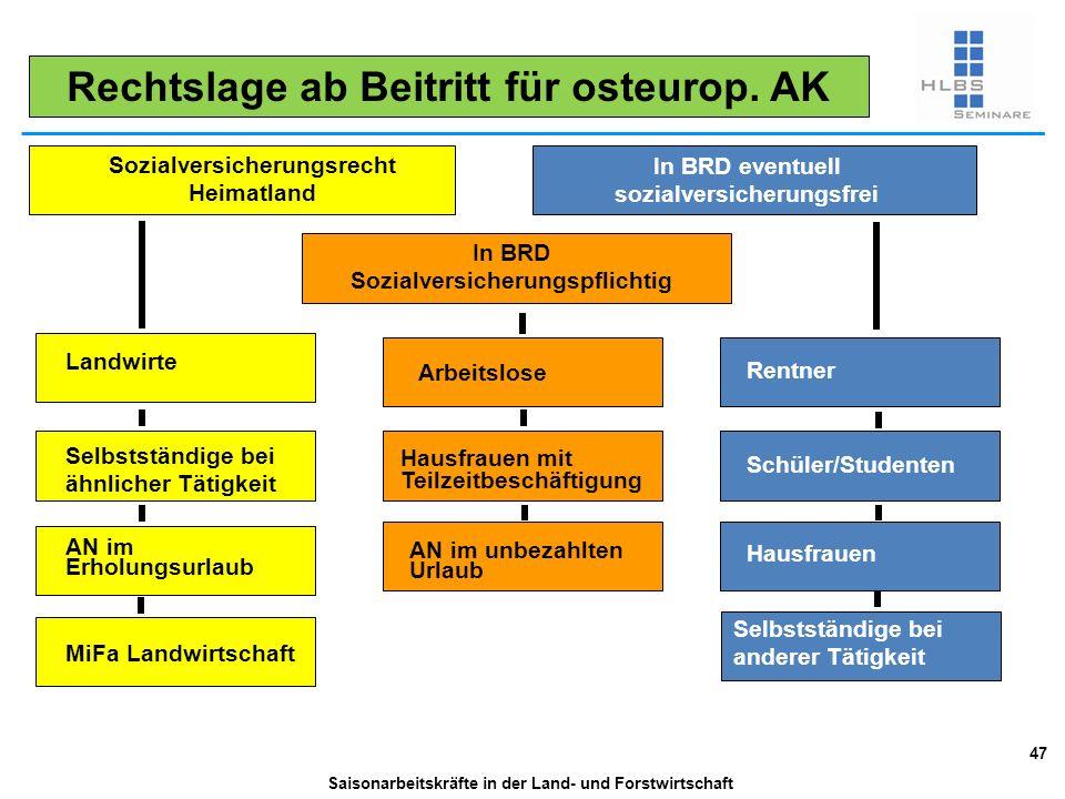 Rechtslage ab Beitritt für osteurop. AK