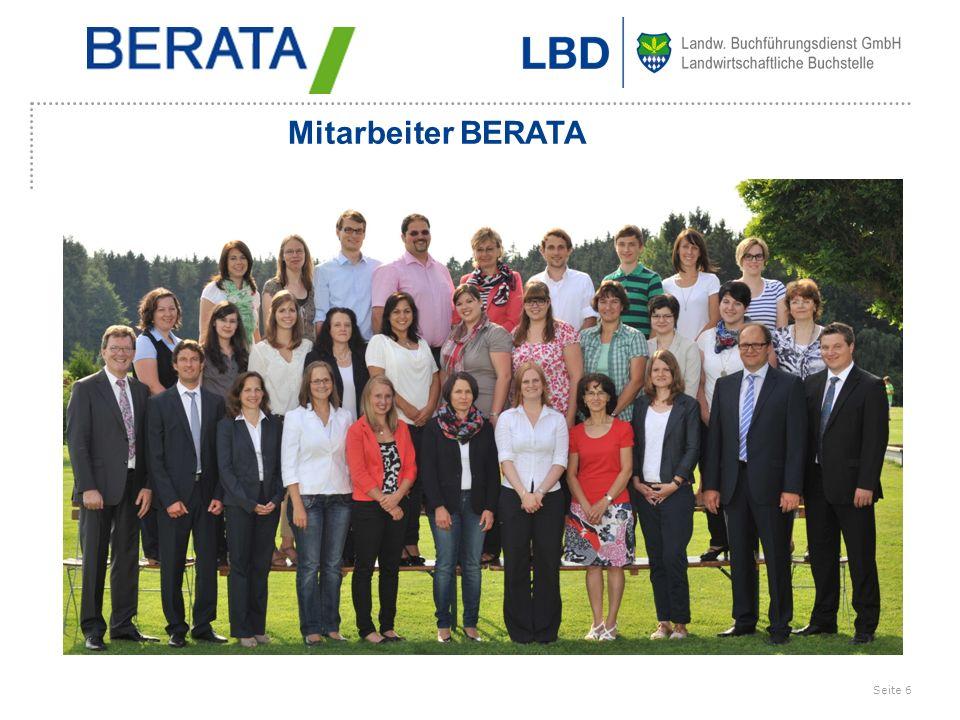 Mitarbeiter BERATA