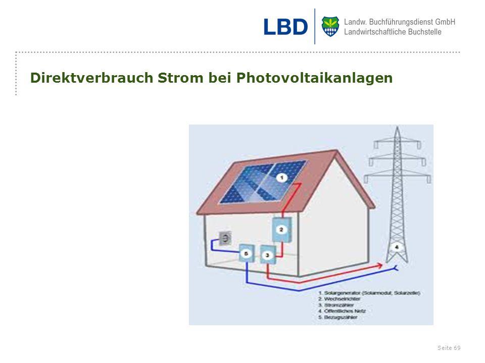 Direktverbrauch Strom bei Photovoltaikanlagen