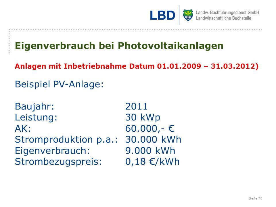 Eigenverbrauch bei Photovoltaikanlagen