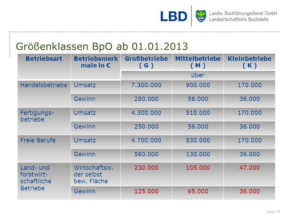 Größenklassen BpO ab 01.01.2013 Betriebsart Betriebsmerkmale in €
