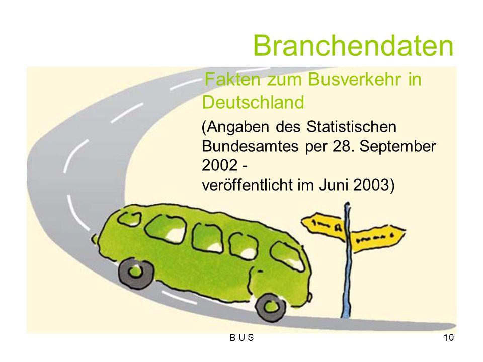 Branchendaten Fakten zum Busverkehr in Deutschland