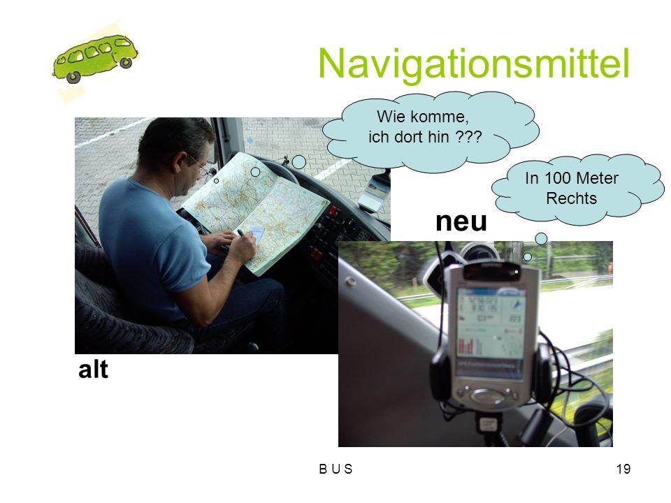 Navigationsmittel neu alt Wie komme, ich dort hin