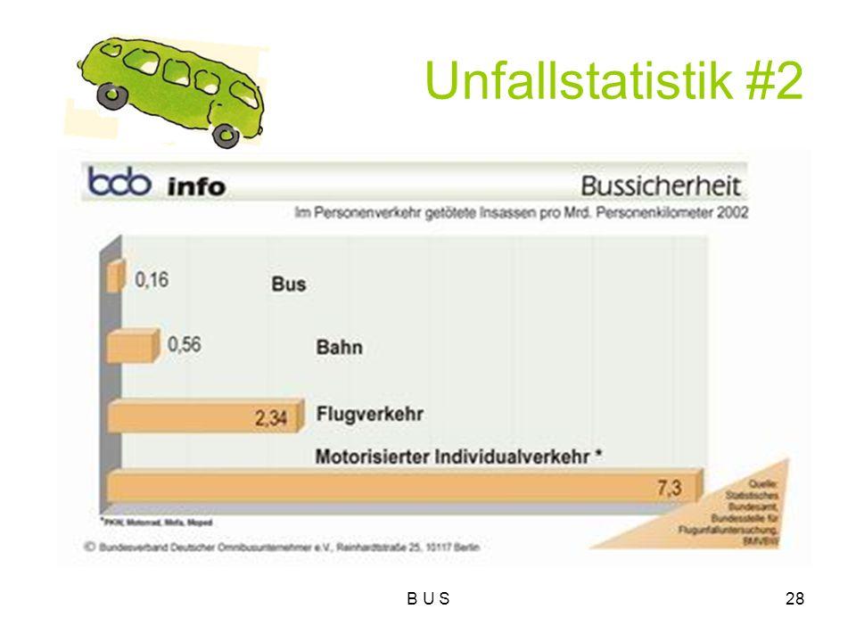 Unfallstatistik #2 B U S