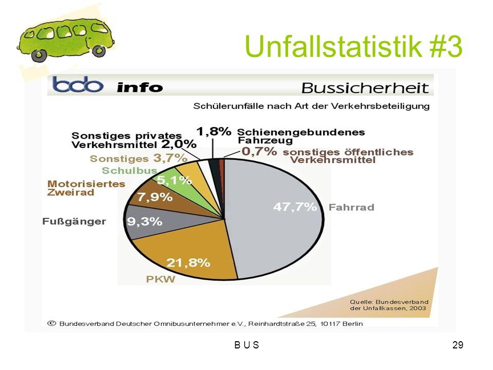 Unfallstatistik #3 B U S
