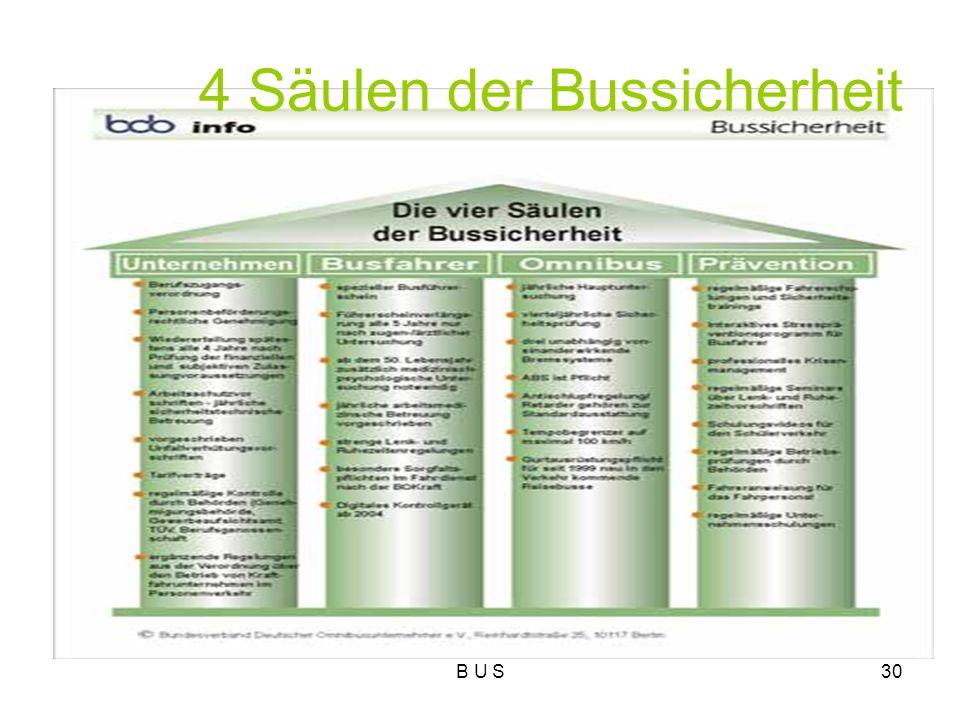 4 Säulen der Bussicherheit