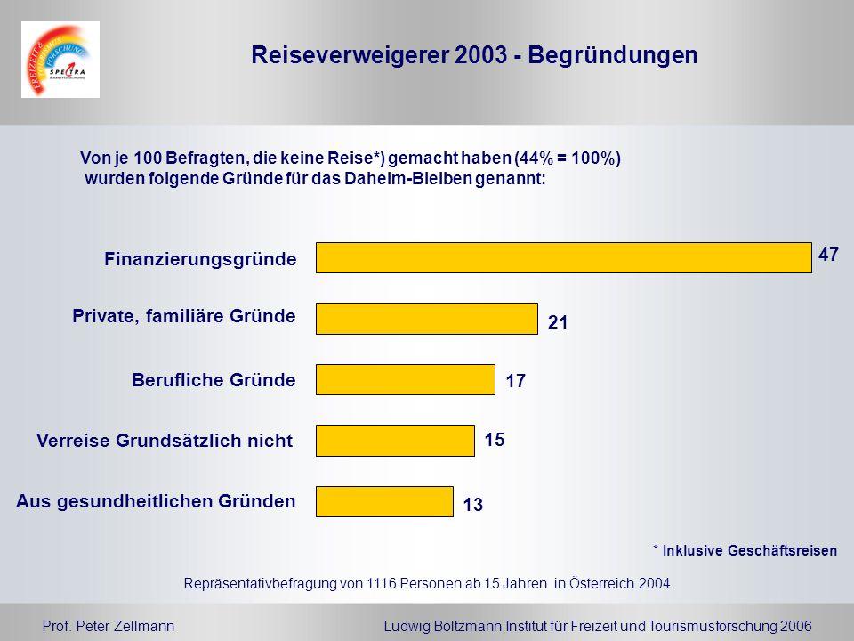 Reiseverweigerer 2003 - Begründungen