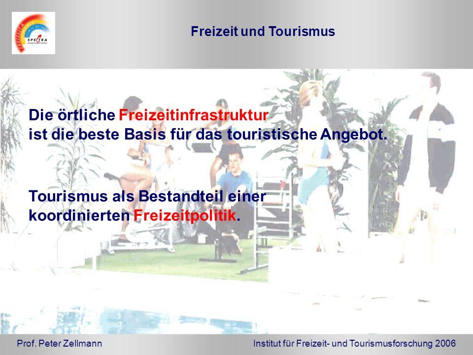 Freizeit und Tourismus