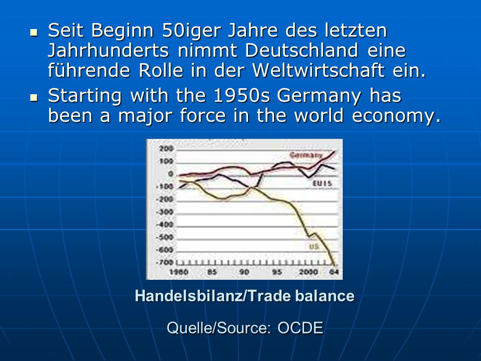 Handelsbilanz/Trade balance Quelle/Source: OCDE