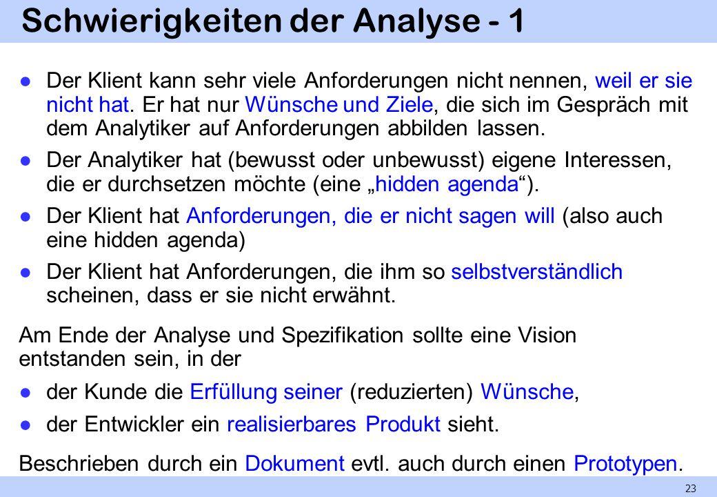 Schwierigkeiten der Analyse - 1