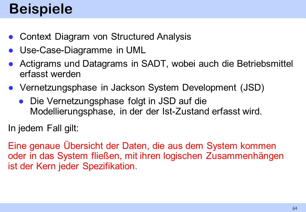 Beispiele Context Diagram von Structured Analysis