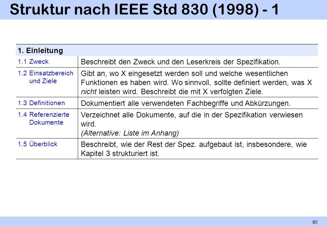 Struktur nach IEEE Std 830 (1998) - 1