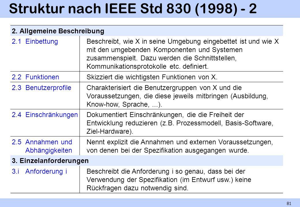 Struktur nach IEEE Std 830 (1998) - 2
