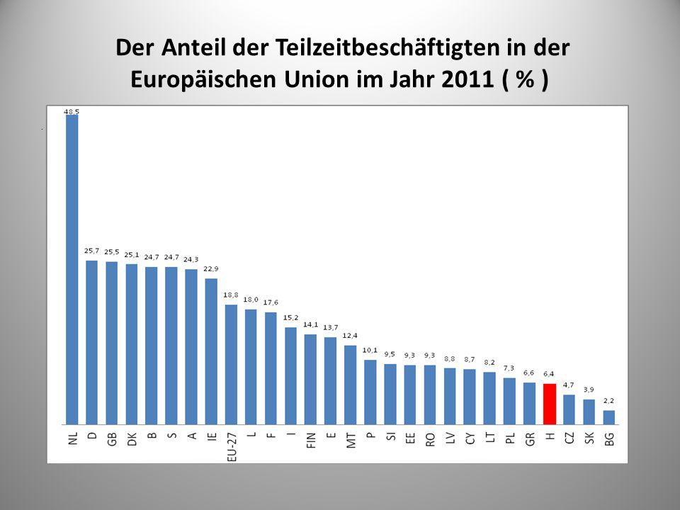 Der Anteil der Teilzeitbeschäftigten in der Europäischen Union im Jahr 2011 ( % )