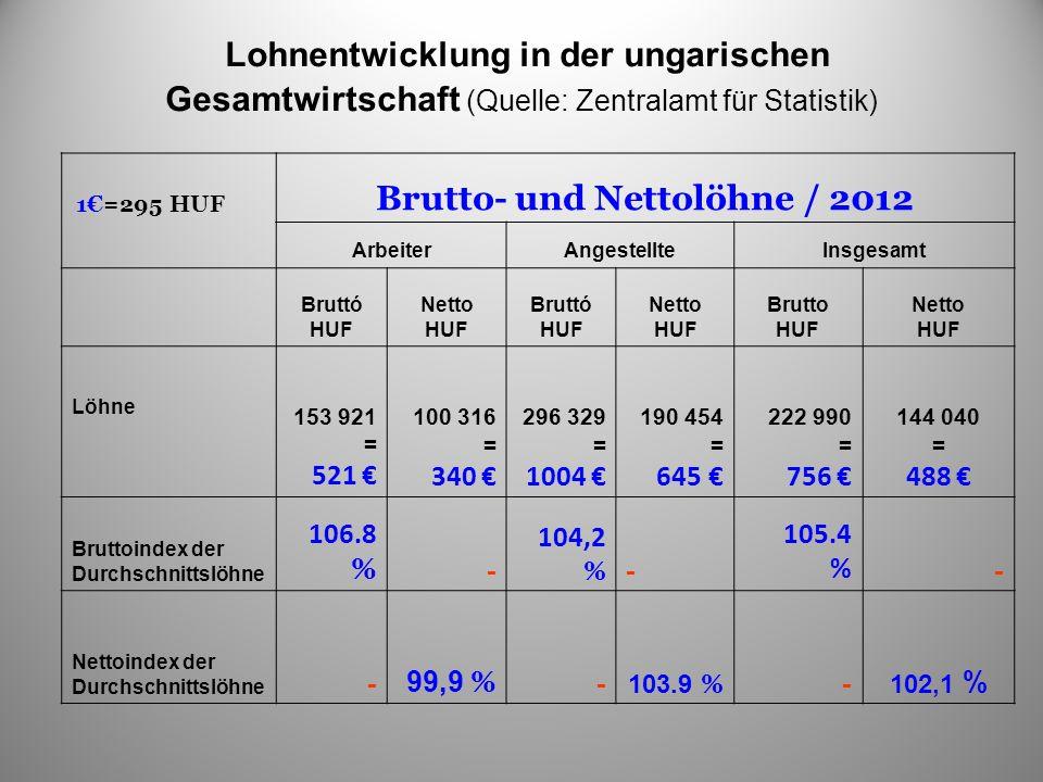 Brutto- und Nettolöhne / 2012