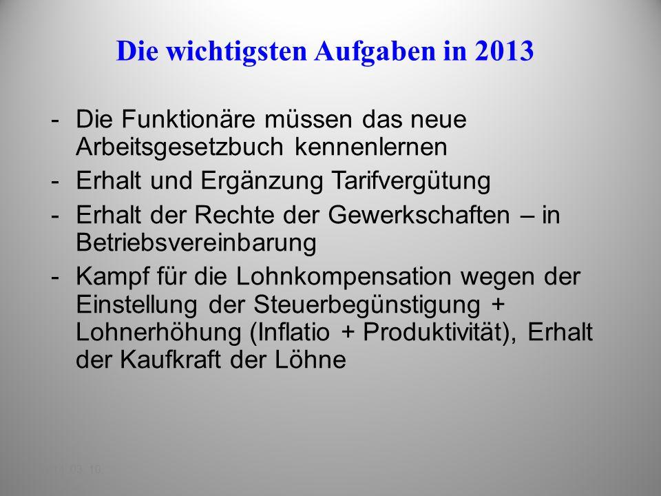 Die wichtigsten Aufgaben in 2013