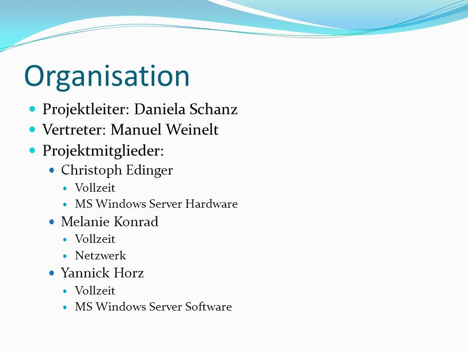 Organisation Projektleiter: Daniela Schanz Vertreter: Manuel Weinelt