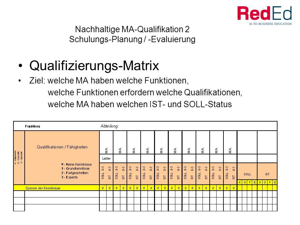 Nachhaltige MA-Qualifikation 2 Schulungs-Planung / -Evaluierung