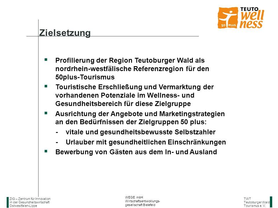 Zielsetzung Profilierung der Region Teutoburger Wald als nordrhein-westfälische Referenzregion für den 50plus-Tourismus.