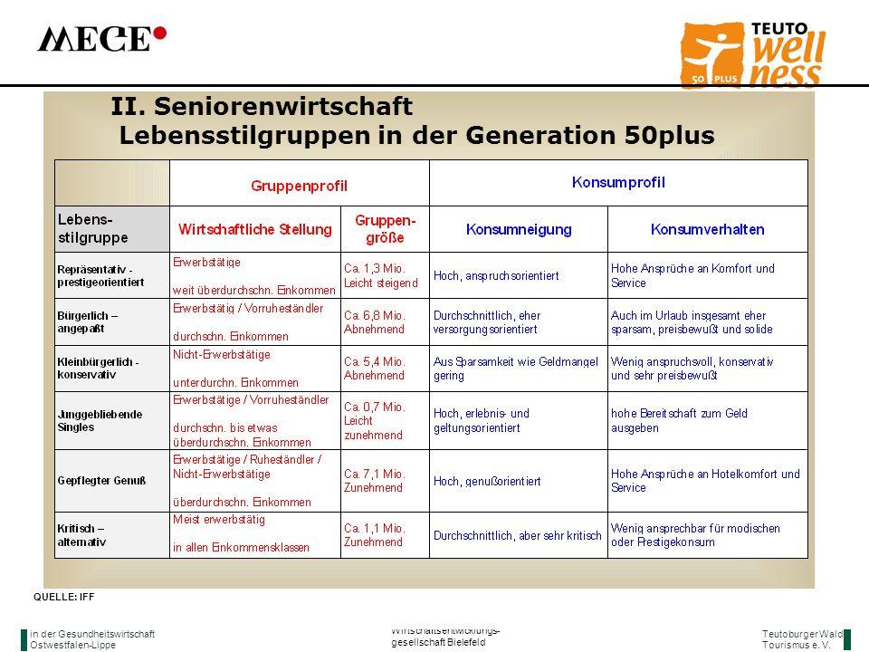 II. Seniorenwirtschaft Lebensstilgruppen in der Generation 50plus