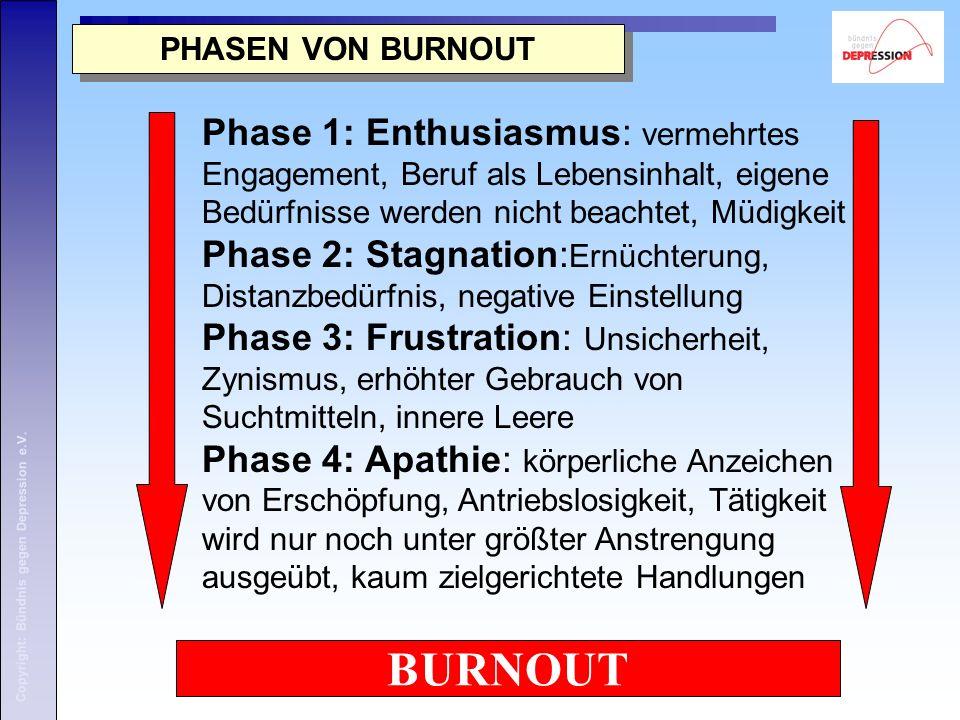 BURNOUT Phase 1: Enthusiasmus: vermehrtes