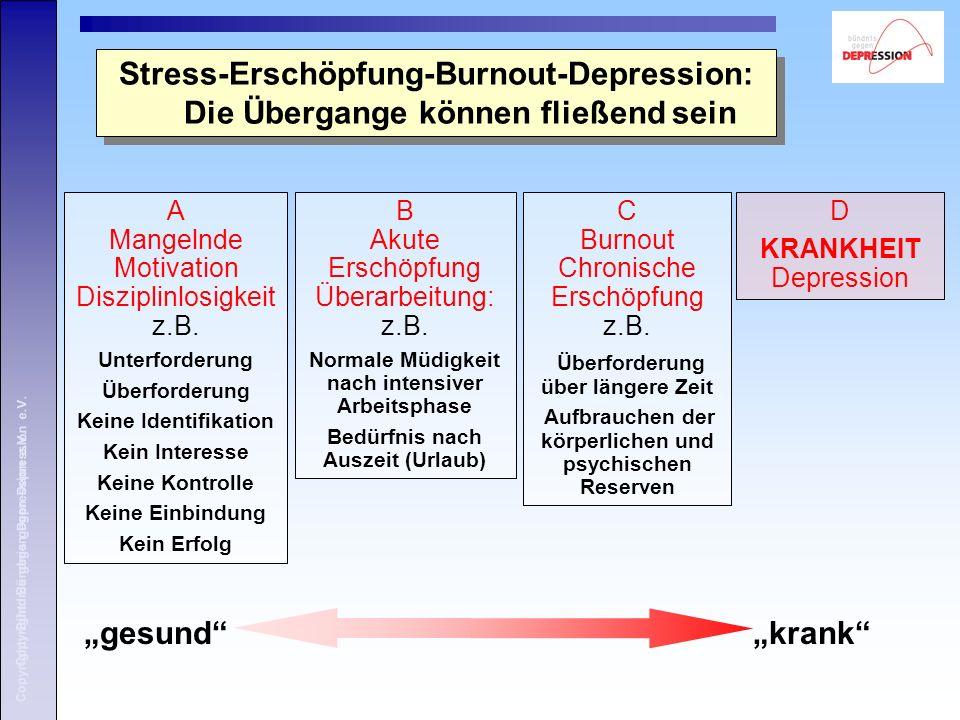 Stress-Erschöpfung-Burnout-Depression: Die Übergange können fließend sein