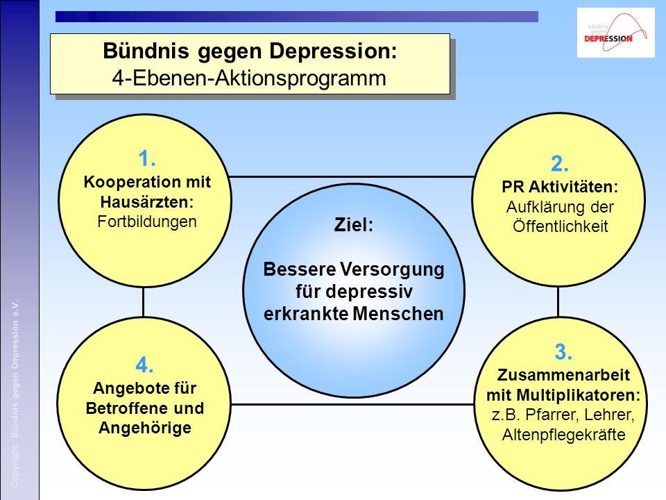 Bündnis gegen Depression: