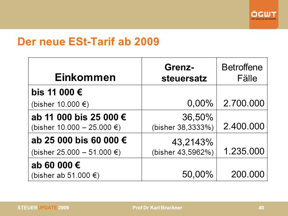 Der neue ESt-Tarif ab 2009 Einkommen Grenz-steuersatz Betroffene Fälle