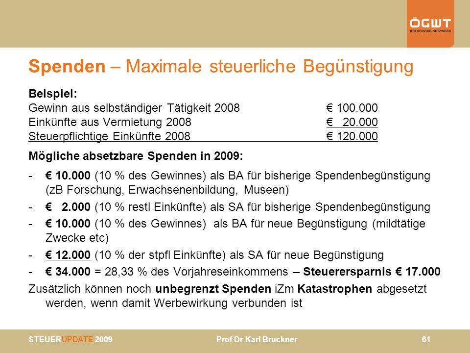 Spenden – Maximale steuerliche Begünstigung