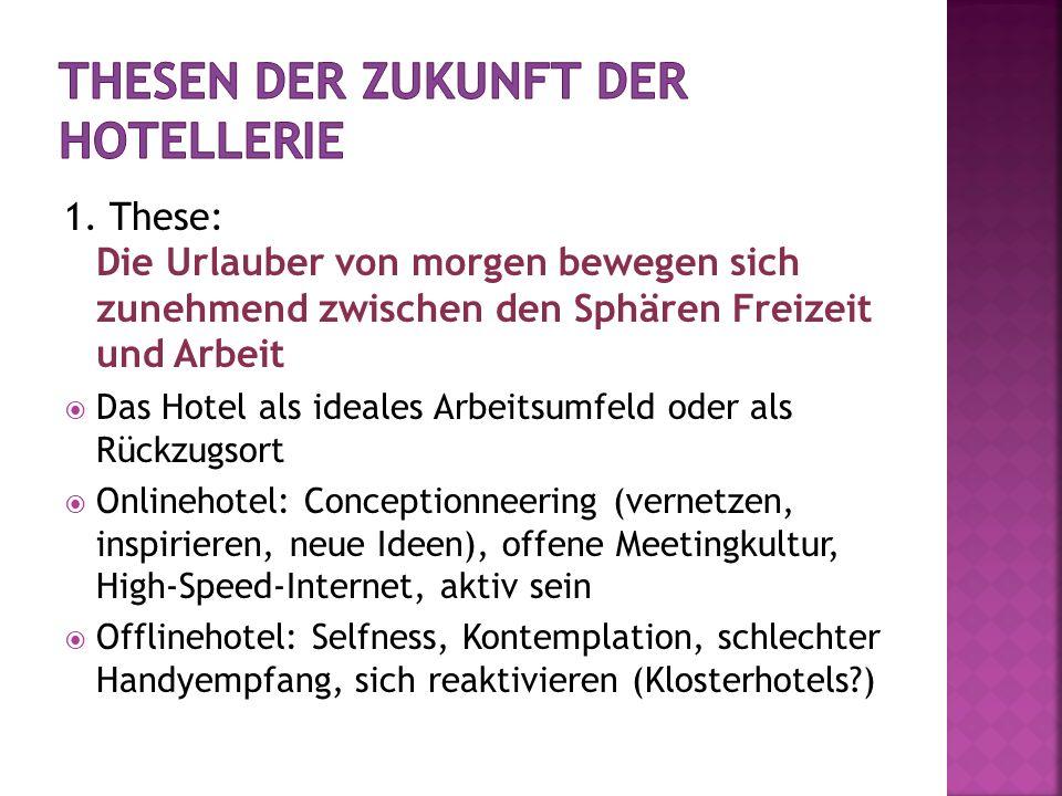 Thesen der Zukunft der Hotellerie
