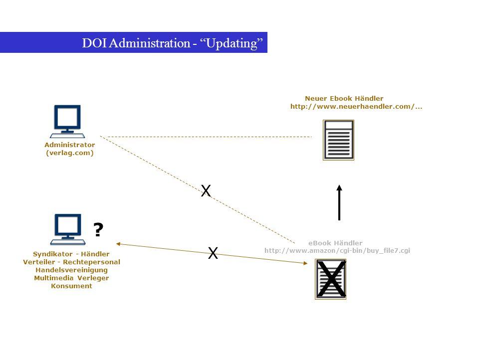 Administrator (verlag.com) Verteiler - Rechtepersonal