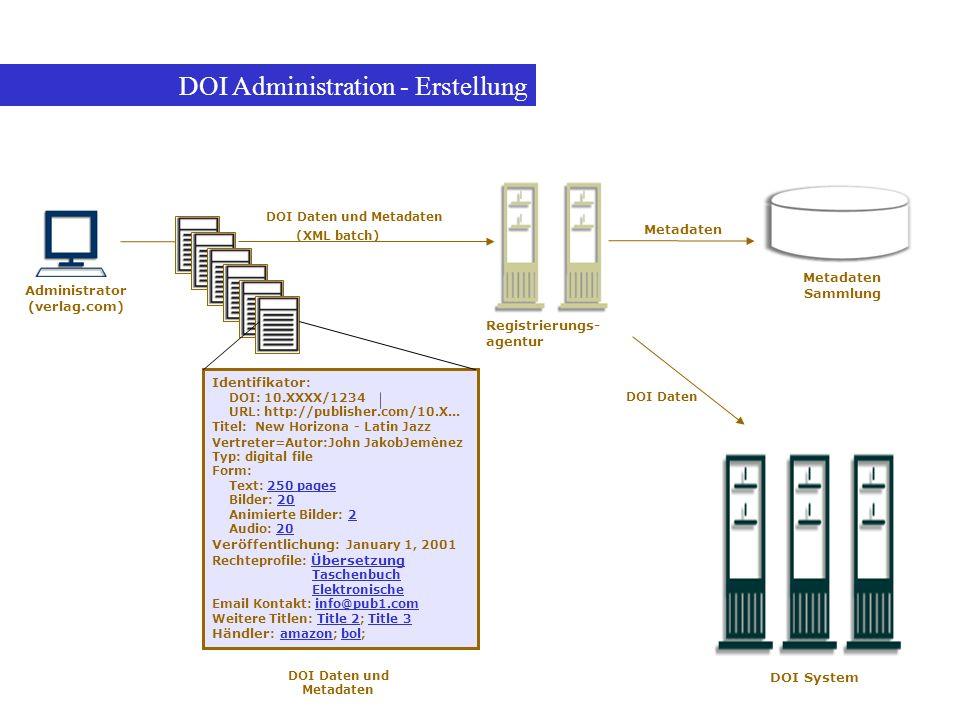 DOI Daten und Metadaten Administrator (verlag.com)