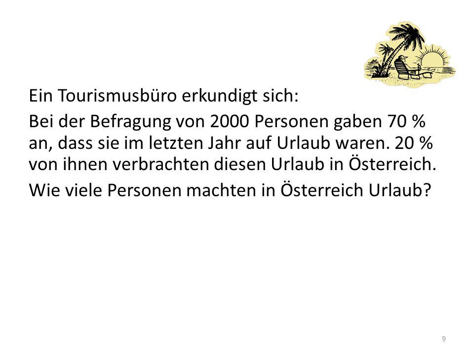 Ein Tourismusbüro erkundigt sich: