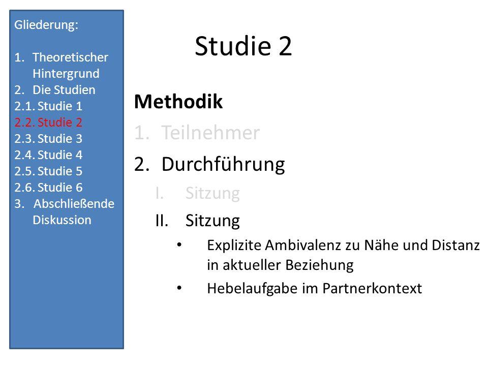 Studie 2 Methodik Teilnehmer Durchführung Sitzung