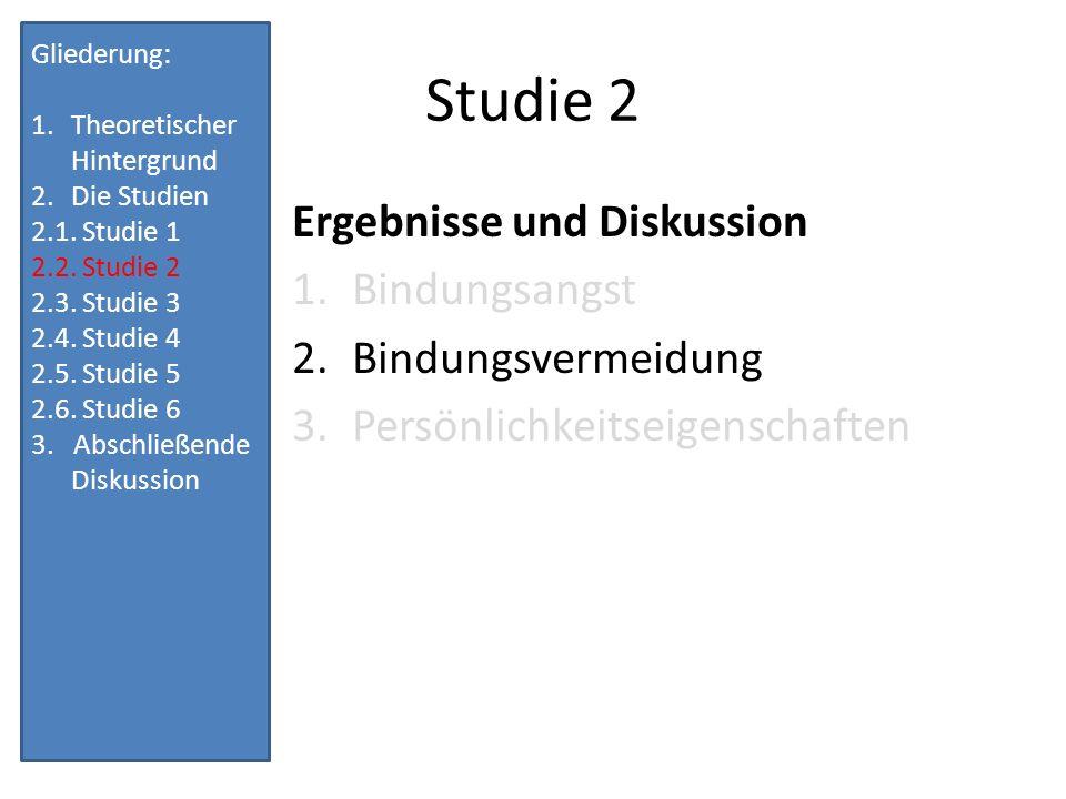 Studie 2 Ergebnisse und Diskussion Bindungsangst Bindungsvermeidung