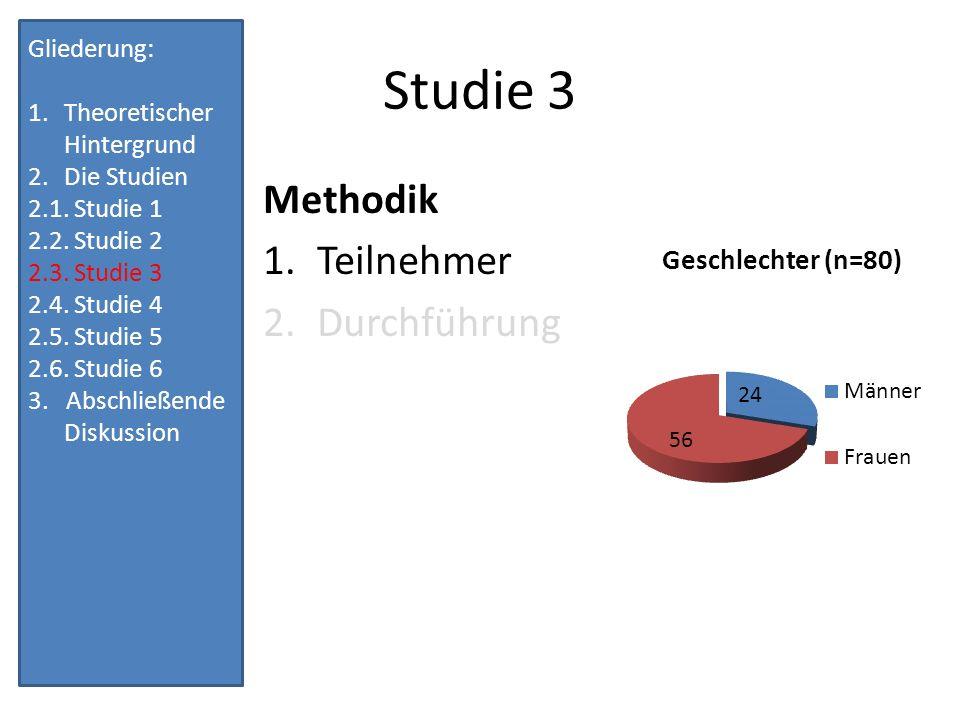 Studie 3 Methodik Teilnehmer Durchführung Gliederung: