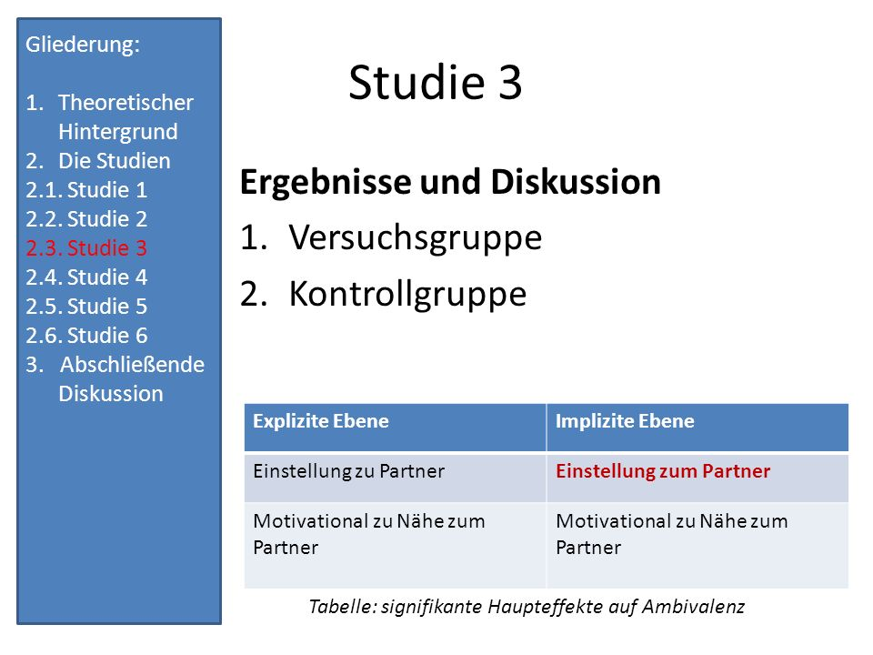 Studie 3 Ergebnisse und Diskussion Versuchsgruppe Kontrollgruppe