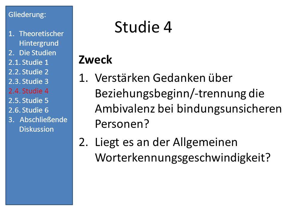 Gliederung: Theoretischer Hintergrund. Die Studien. 2.1. Studie 1. 2.2. Studie 2. 2.3. Studie 3.