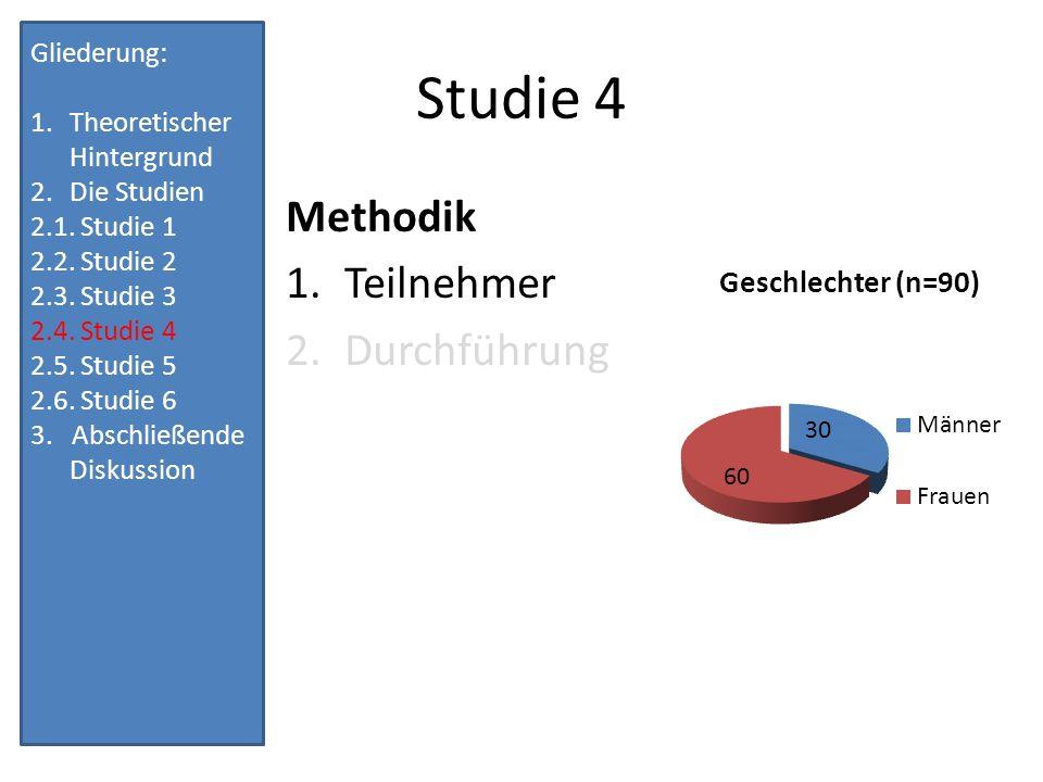 Studie 4 Methodik Teilnehmer Durchführung Gliederung: