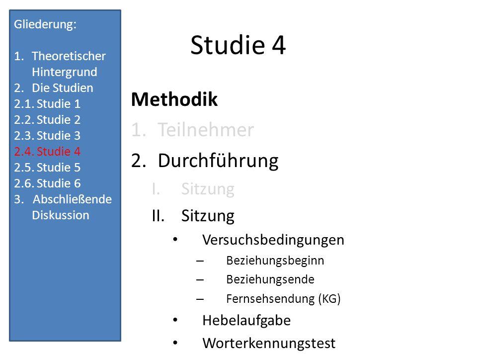Studie 4 Methodik Teilnehmer Durchführung Sitzung Versuchsbedingungen