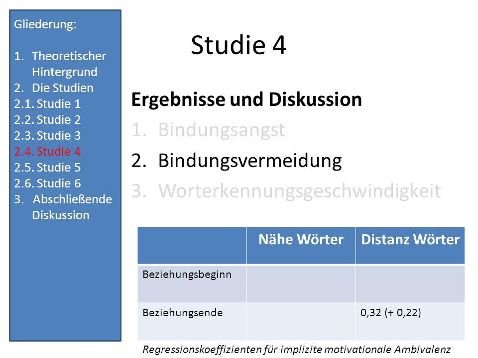 Studie 4 Ergebnisse und Diskussion Bindungsangst Bindungsvermeidung