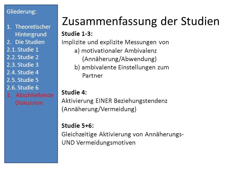 Zusammenfassung der Studien