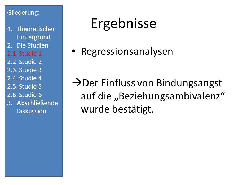 Ergebnisse Regressionsanalysen
