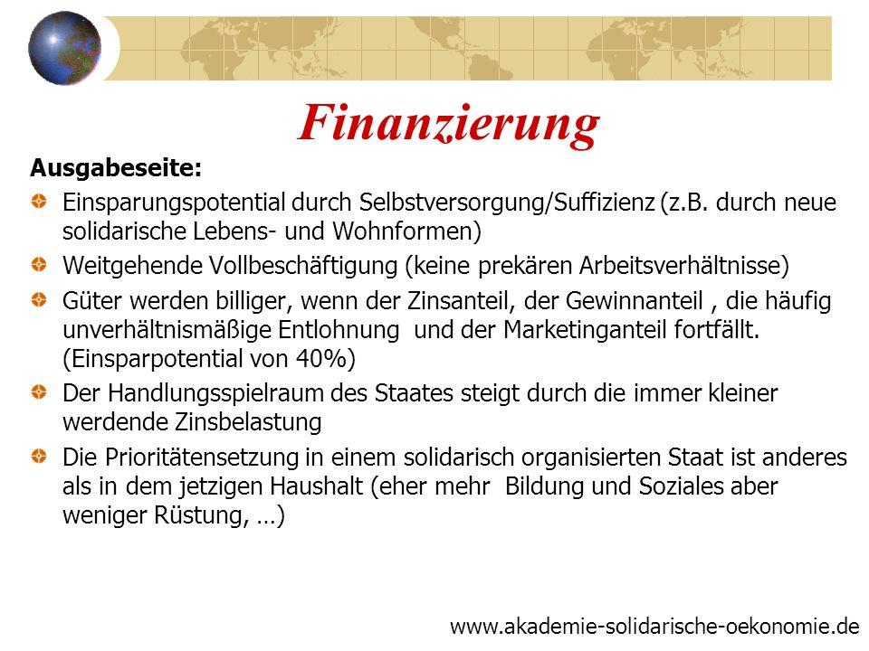 Finanzierung Ausgabeseite: