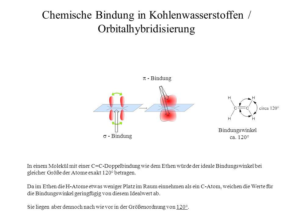 Chemische Bindung in Kohlenwasserstoffen / Orbitalhybridisierung